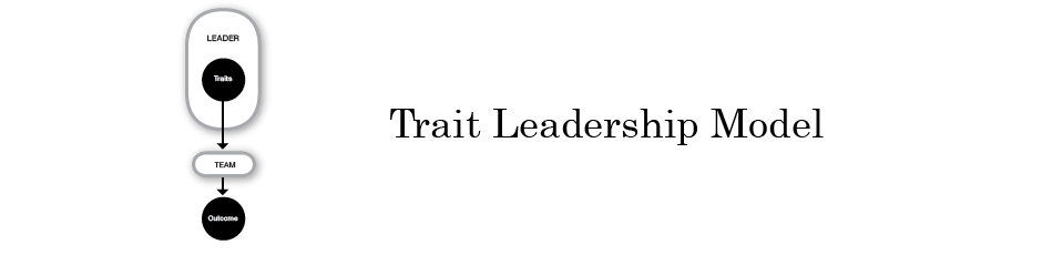 Leading Team Alpha Trait Leadership Model