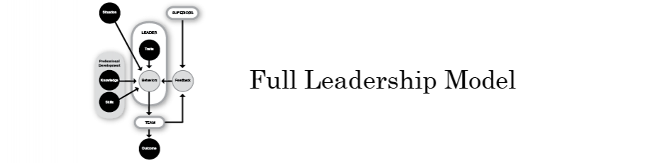 Full Leadership Model