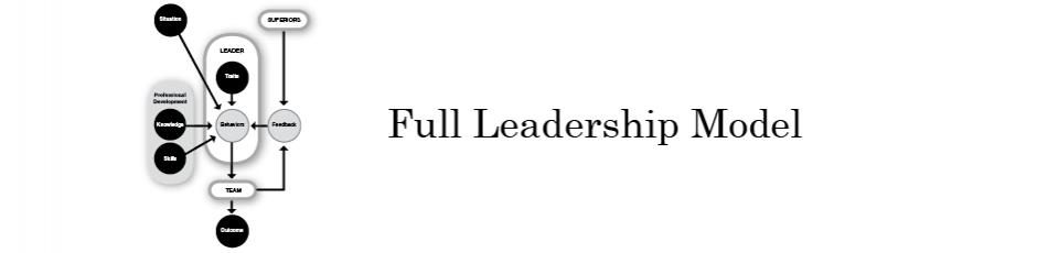 Full Leadership Model