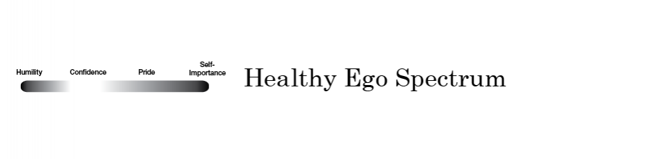 Healthy Ego Spectrum
