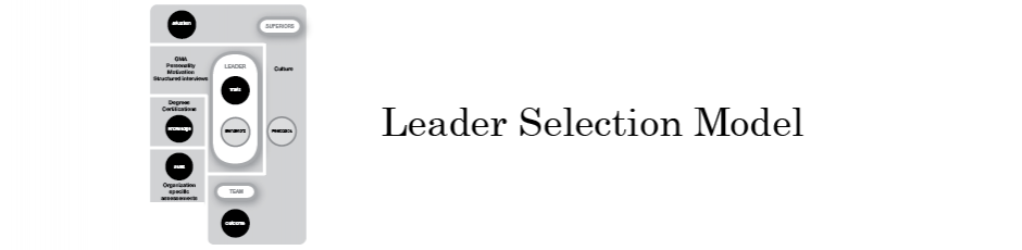 Leader Selection Model